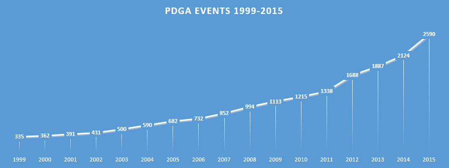 events_chart_2015.png
